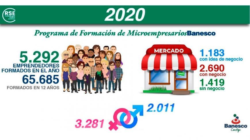 microempresarios-resumen-2020