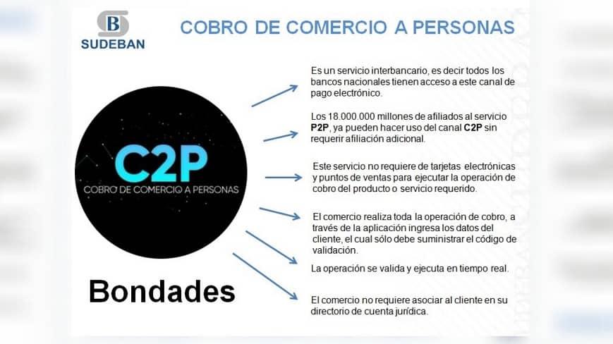 Hablitan-el-C2P-para-facilitar-las-transacciones-comerciales