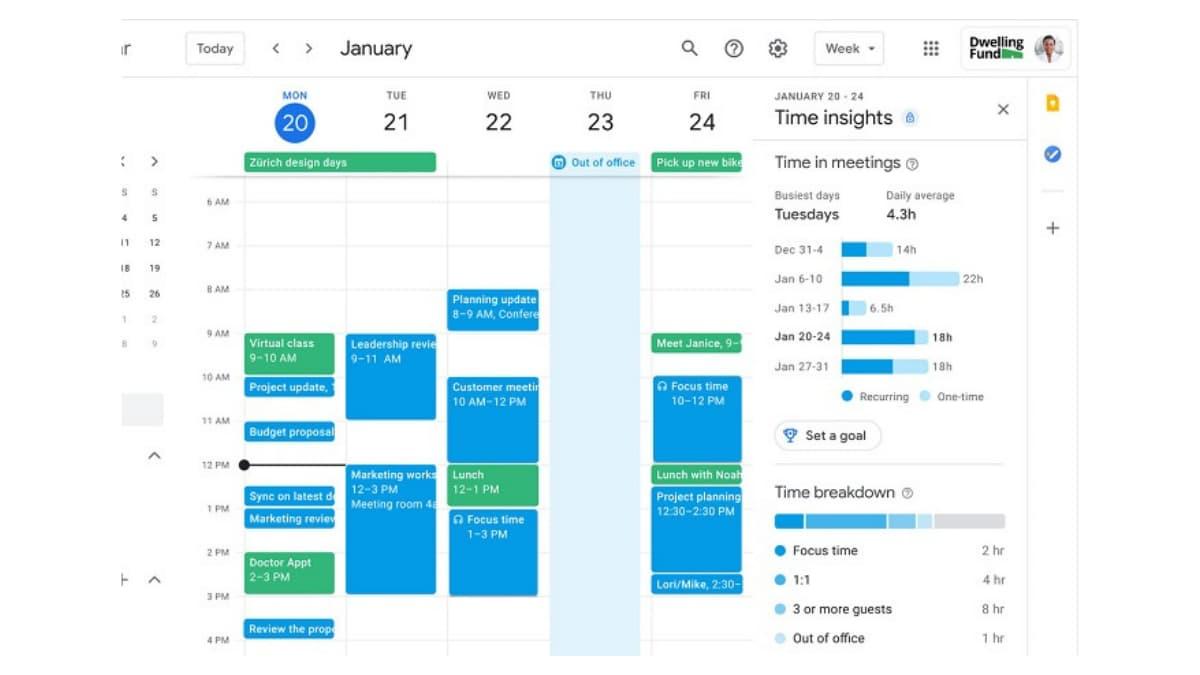 Google Workspace gestion de tiempo reuniones