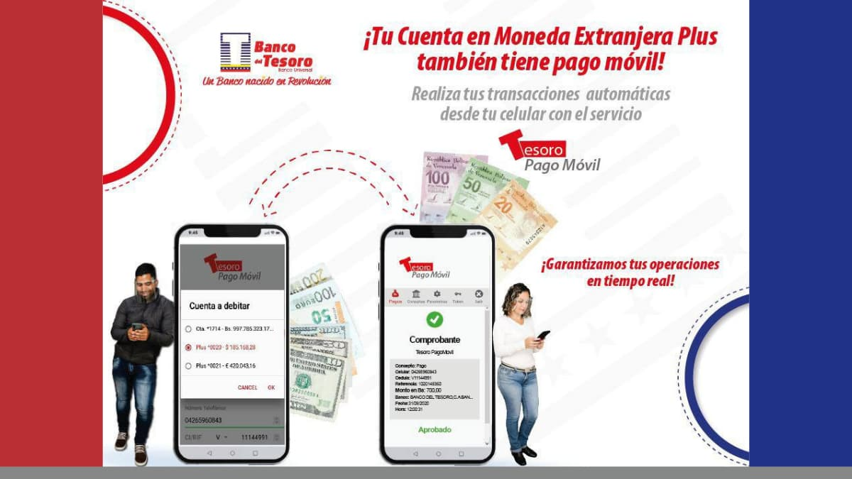 PAGO MOVIL BANCO DEL TESORO MONEDA EXTRANJERA